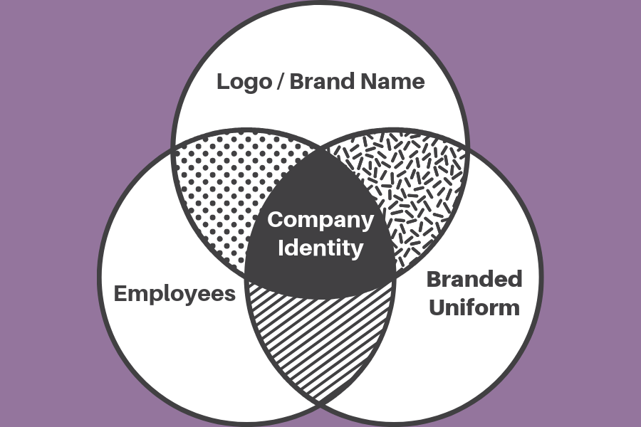Branded Uniform_Company Identity